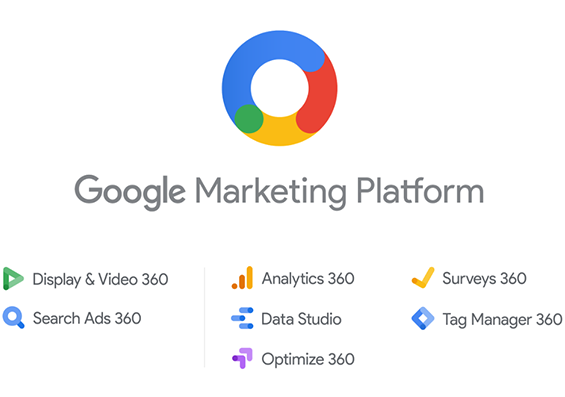 New School Google Marketing Partners